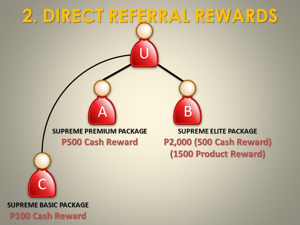 SUPREME PREMIUM PACKAGE P500 Cash Reward SUPREME ELITE PACKAGE P2,000 (500 Cash Reward) (1500 Product Reward) 2. DIRECT REFERRAL REWARDS U A B C SUPRE