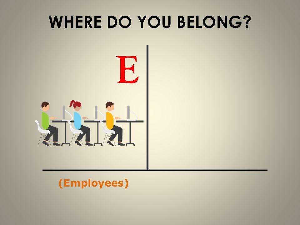 (Employees) E WHERE DO YOU BELONG?