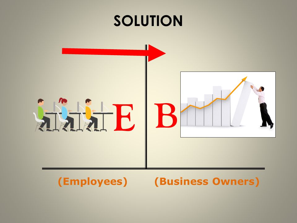 (Business Owners)(Employees) B E SOLUTION
