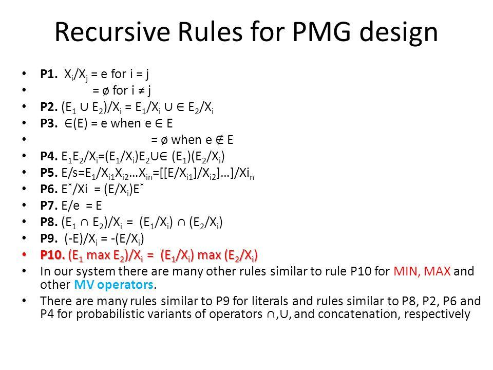 Recursive Rules for PMG design P1. X i /X j = e for i = j = ø for i ≠ j P2.