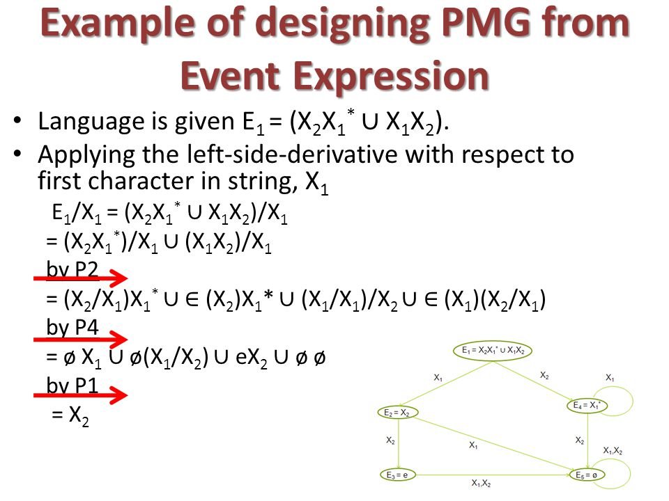 Example of designing PMG from Event Expression Language is given E 1 = (X 2 X 1 * ∪ X 1 X 2 ).