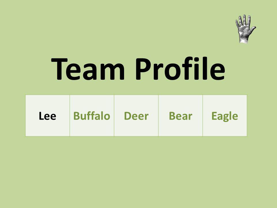 Team Profile LeeBuffaloDeerBearEagle