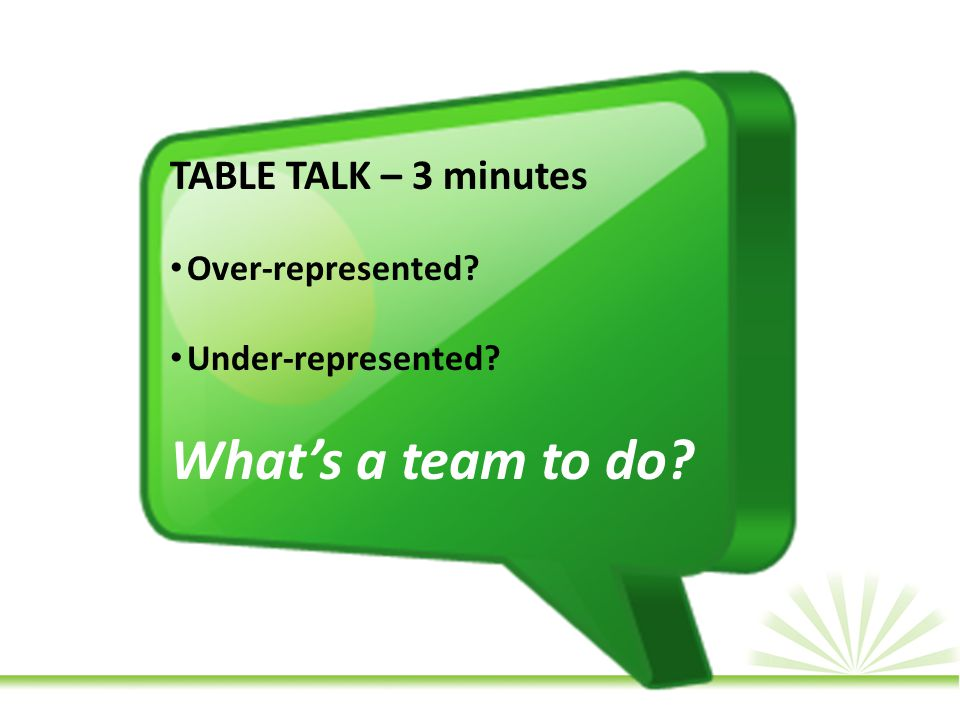 TABLE TALK – 3 minutes Over-represented Under-represented What's a team to do