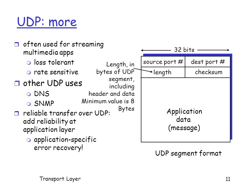 UDP: more r often used for streaming multimedia apps m loss tolerant m rate sensitive r other UDP uses m DNS m SNMP r reliable transfer over UDP: add reliability at application layer m application-specific error recovery.
