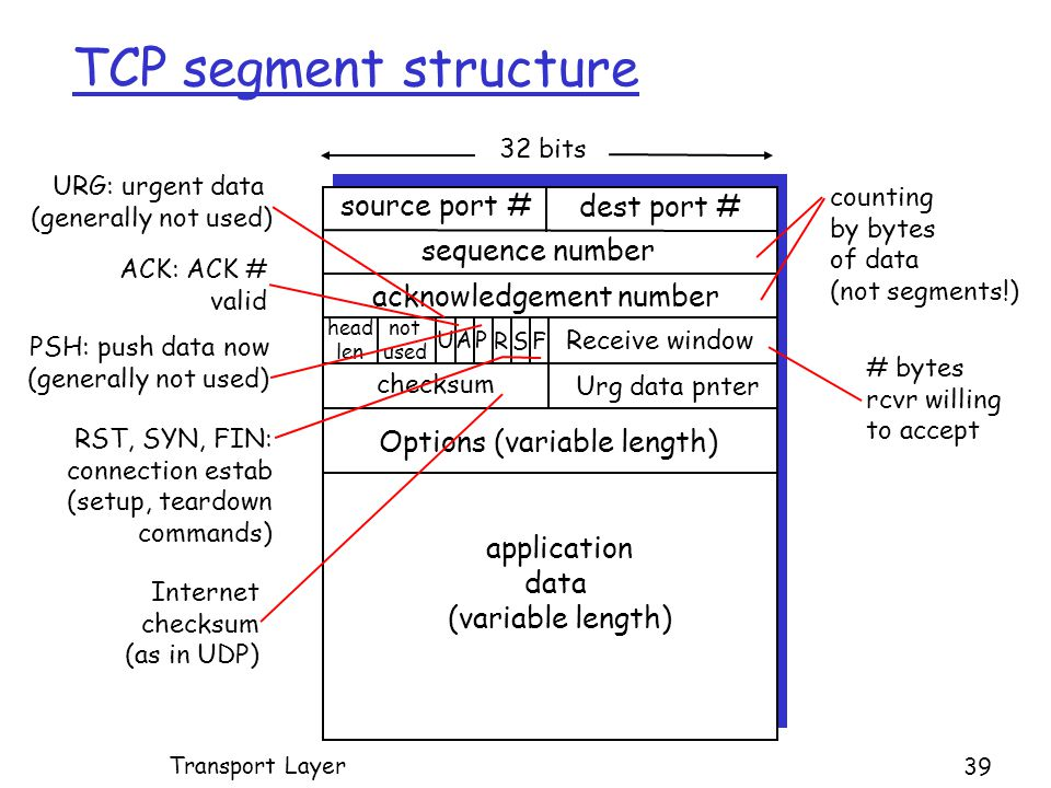 TCP segment structure source port # dest port # 32 bits application data (variable length) sequence number acknowledgement number Receive window Urg data pnter checksum F SR PAU head len not used Options (variable length) URG: urgent data (generally not used) ACK: ACK # valid PSH: push data now (generally not used) RST, SYN, FIN: connection estab (setup, teardown commands) # bytes rcvr willing to accept counting by bytes of data (not segments!) Internet checksum (as in UDP) Transport Layer 39