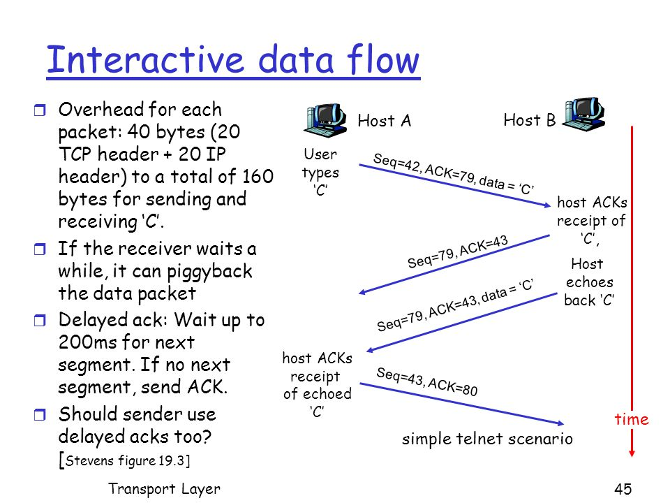 Interactive data flow r Overhead for each packet: 40 bytes (20 TCP header + 20 IP header) to a total of 160 bytes for sending and receiving 'C'.