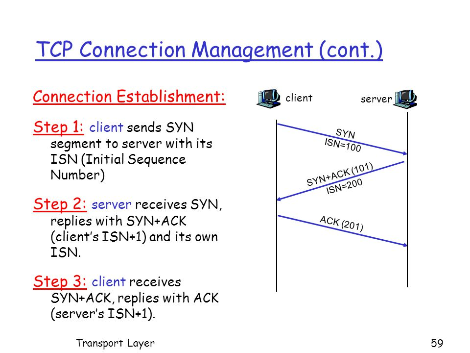 TCP Connection Management (cont.) Connection Establishment: Step 1: client sends SYN segment to server with its ISN (Initial Sequence Number) Step 2: server receives SYN, replies with SYN+ACK (client's ISN+1) and its own ISN.