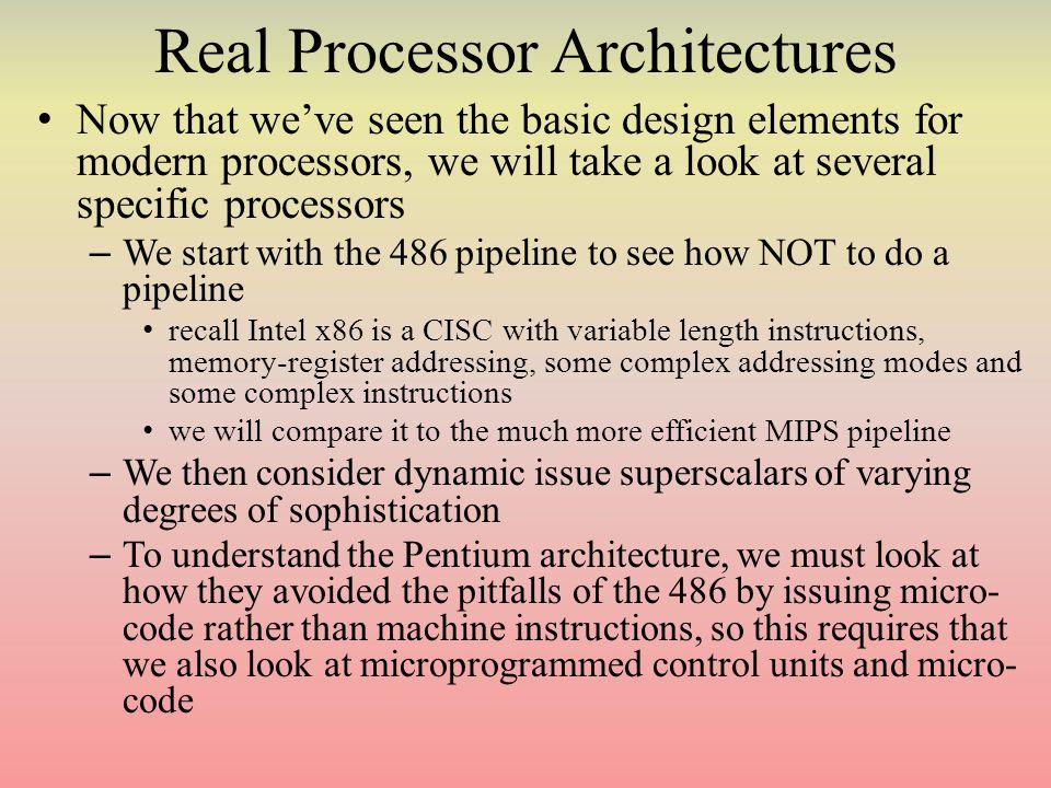 i7 Architecture