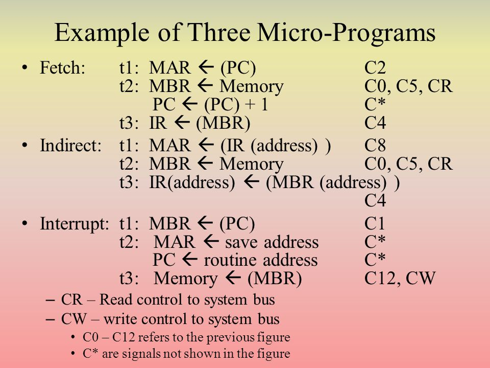 Example of Three Micro-Programs Fetch:t1: MAR  (PC)C2 t2: MBR  Memory C0, C5, CR PC  (PC) + 1C* t3: IR  (MBR)C4 Indirect: t1: MAR  (IR (address) ) C8 t2: MBR  Memory C0, C5, CR t3: IR(address)  (MBR (address) ) C4 Interrupt: t1: MBR  (PC)C1 t2: MAR  save address C* PC  routine addressC* t3: Memory  (MBR)C12, CW – CR – Read control to system bus – CW – write control to system bus C0 – C12 refers to the previous figure C* are signals not shown in the figure
