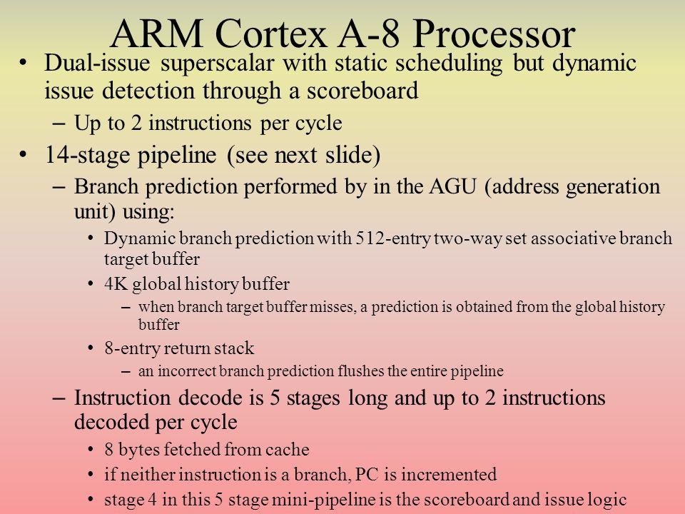 Micro-programmed Control Unit