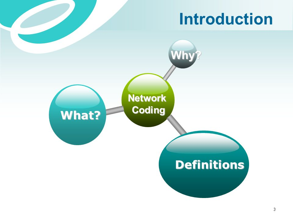 NetworkCoding What? Why? Why? Definitions Introduction 3