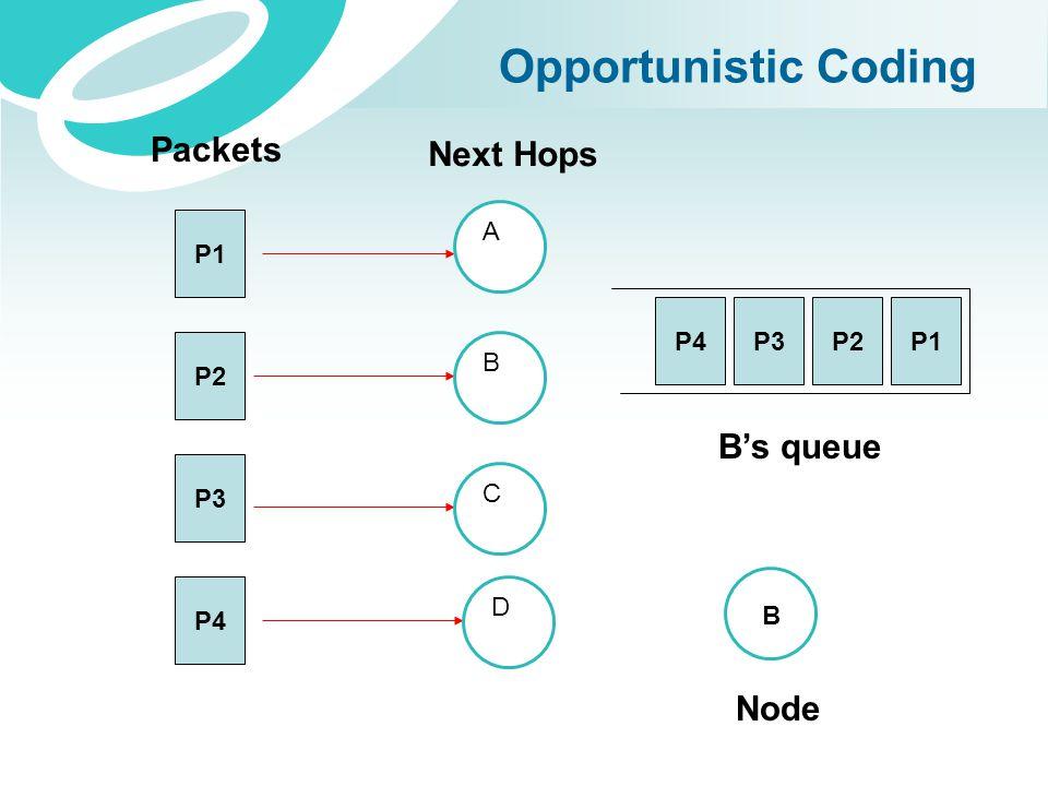 P1 P2 P4 P3 Packets Next Hops P1P2P3P4 Node B's queue B A B C D