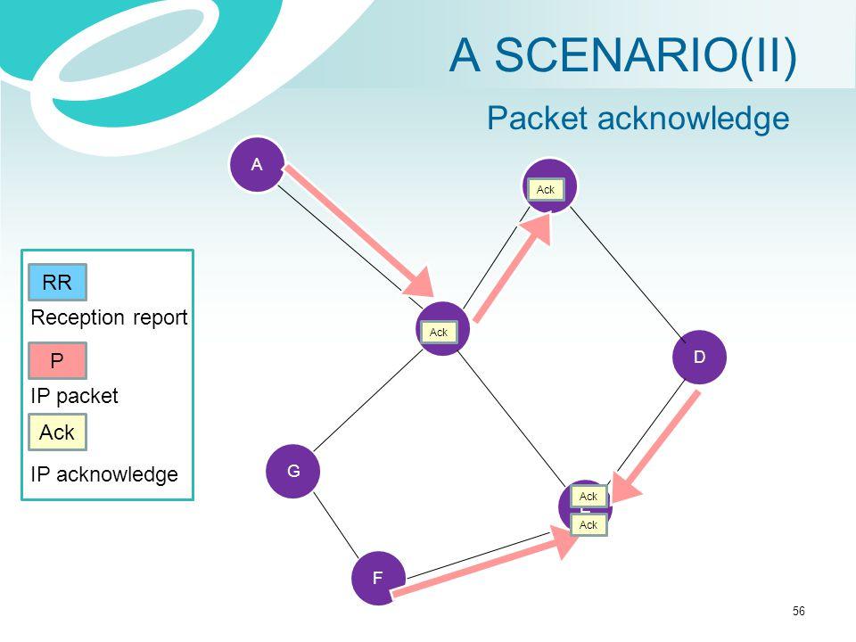A SCENARIO(II) ABCDEFG RR Reception report P IP packet Ack IP acknowledge Ack Packet acknowledge 56