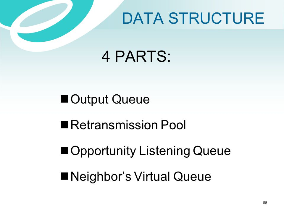 DATA STRUCTURE 4 PARTS: Output Queue Retransmission Pool Opportunity Listening Queue Neighbor's Virtual Queue 66