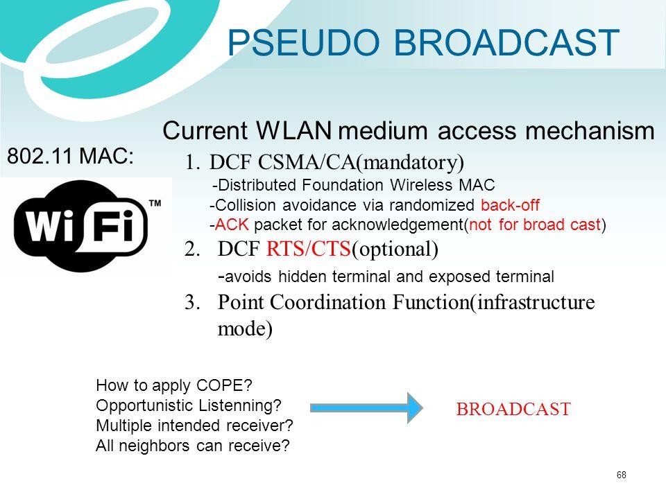 PSEUDO BROADCAST 802.11 MAC: Current WLAN medium access mechanism 1.DCF CSMA/CA(mandatory) -Distributed Foundation Wireless MAC -Collision avoidance v