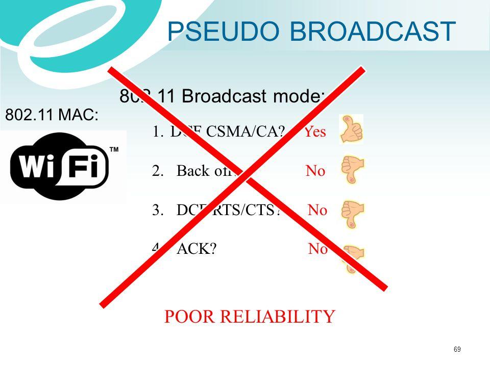 PSEUDO BROADCAST 802.11 MAC: 802.11 Broadcast mode: 1.DCF CSMA/CA? Yes 2.Back off? No 3.DCF RTS/CTS? No 4.ACK? No POOR RELIABILITY 69