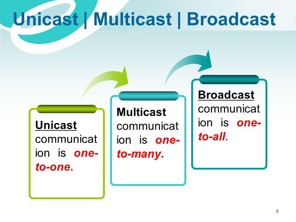 Unicast   Multicast   Broadcast Multicast Broadcast Unicast Unicast communicat ion is one- to-one. Multicast communicat ion is one- to-many. Broadcast
