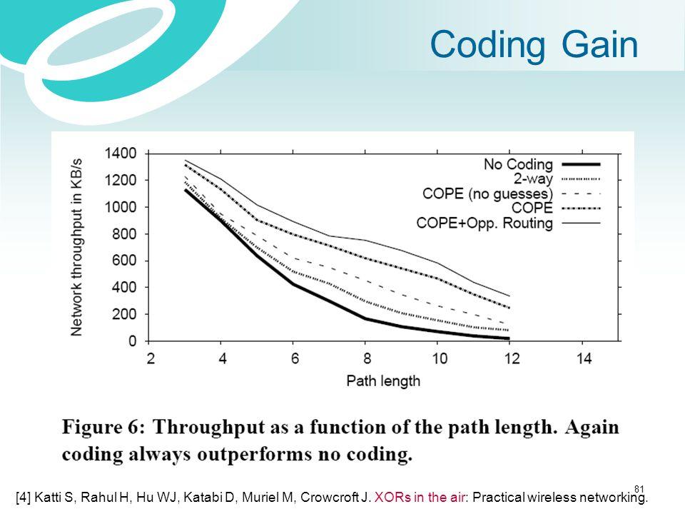 Coding Gain 81 [4] Katti S, Rahul H, Hu WJ, Katabi D, Muriel M, Crowcroft J. XORs in the air: Practical wireless networking.