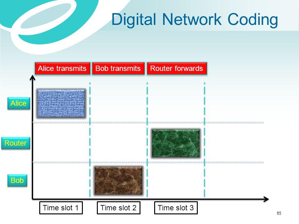 Digital Network Coding Alice Router Bob Alice transmits Bob transmits Router forwards Time slot 1Time slot 2Time slot 3 85