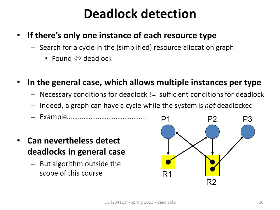 Deadlock detection If there's only one instance of each resource type – Search for a cycle in the (simplified) resource allocation graph Found  deadlock In the general case, which allows multiple instances per type – Necessary conditions for deadlock != sufficient conditions for deadlock – Indeed, a graph can have a cycle while the system is not deadlocked – Example……………………………………..