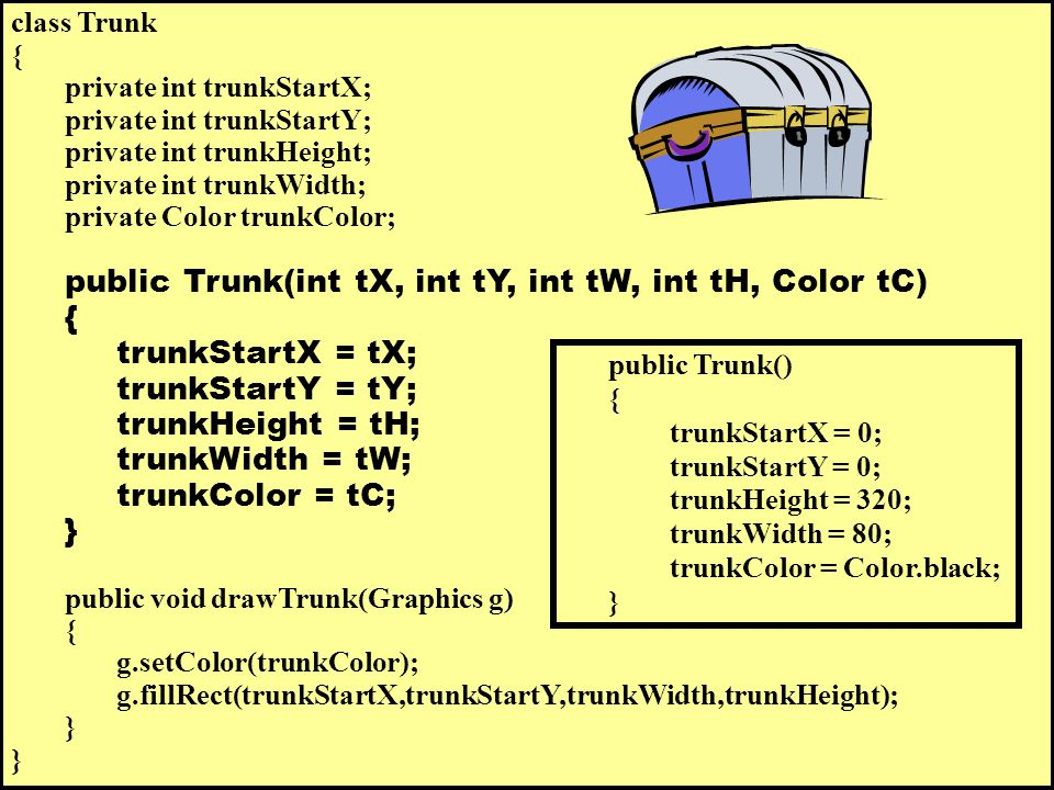 class Trunk { private int trunkStartX; private int trunkStartY; private int trunkHeight; private int trunkWidth; private Color trunkColor; public Trunk(int tX, int tY, int tW, int tH, Color tC) { trunkStartX = tX; trunkStartY = tY; trunkHeight = tH; trunkWidth = tW; trunkColor = tC; } public void drawTrunk(Graphics g) { g.setColor(trunkColor); g.fillRect(trunkStartX,trunkStartY,trunkWidth,trunkHeight); } public Trunk() { trunkStartX = 0; trunkStartY = 0; trunkHeight = 320; trunkWidth = 80; trunkColor = Color.black; }