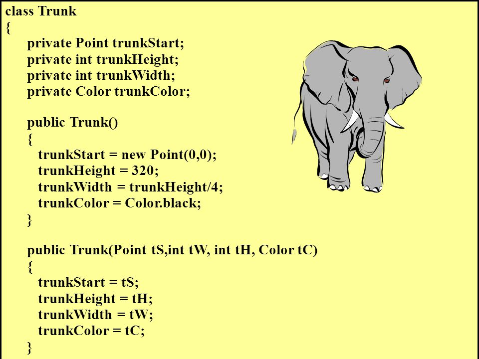 class Trunk { private Point trunkStart; private int trunkHeight; private int trunkWidth; private Color trunkColor; public Trunk() { trunkStart = new Point(0,0); trunkHeight = 320; trunkWidth = trunkHeight/4; trunkColor = Color.black; } public Trunk(Point tS,int tW, int tH, Color tC) { trunkStart = tS; trunkHeight = tH; trunkWidth = tW; trunkColor = tC; }