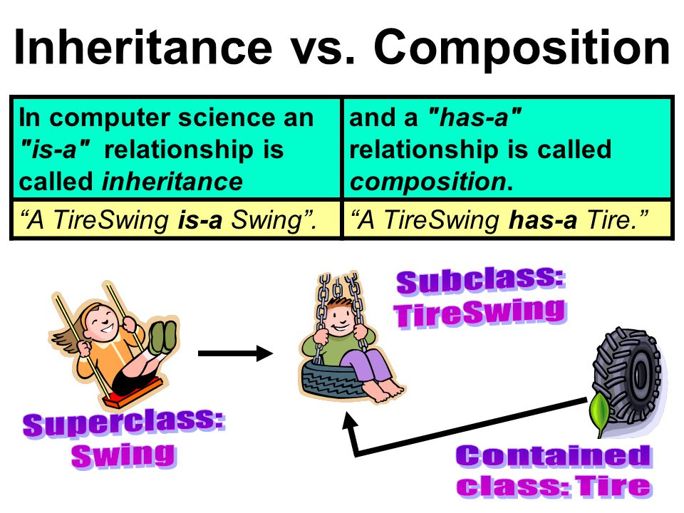 Inheritance vs.