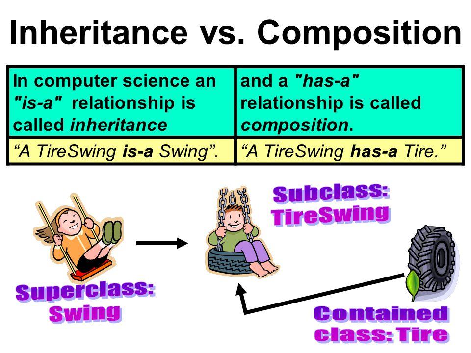 class Student extends Person { private int grade; public Student(int g, int a) { super(a); // required for superclass parameter constructors grade = g; System.out.println( Student Parameter Constructor ); } public int getGrade() { return grade; } public void showData() { System.out.println( Student s Grade is + getGrade()); System.out.println( Student s Age is + getAge()); }