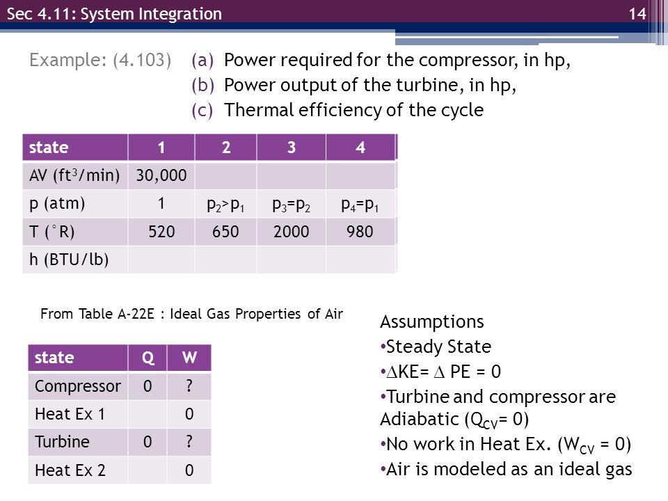 state1234 AV (ft 3 /min)30,000 p (atm)1p 2 >p 1 p 3 =p 2 1 T (°R)5206502000980 h (BTU/lb)124.27155.51504.71236.02 14 Example: (4.103) Sec 4.11: System