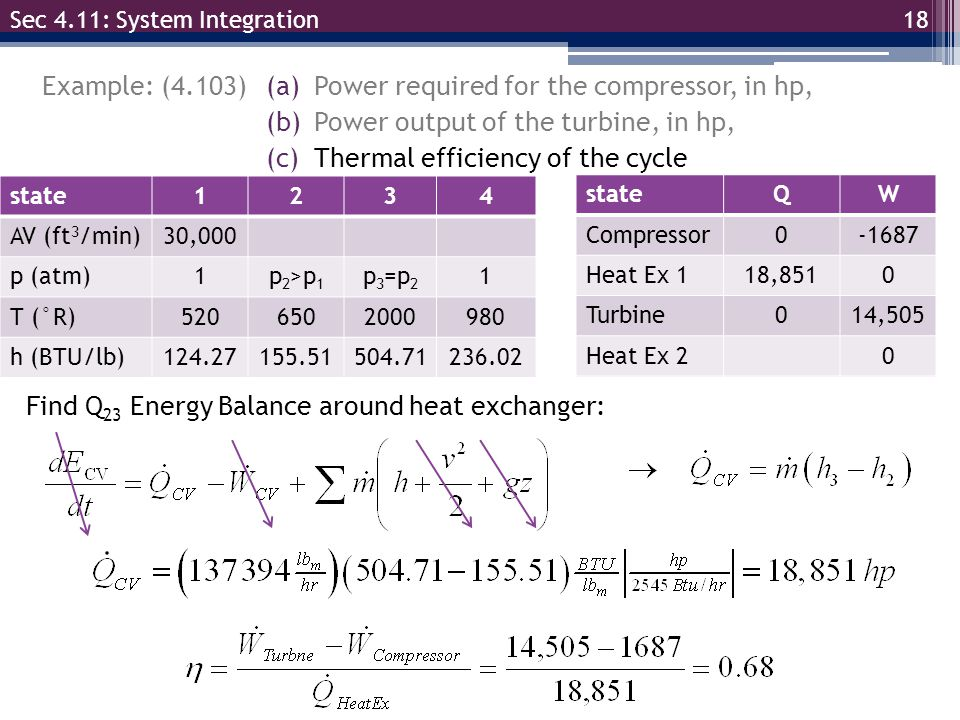18 Example: (4.103) Sec 4.11: System Integration (a)Power required for the compressor, in hp, (b)Power output of the turbine, in hp, (c)Thermal effici