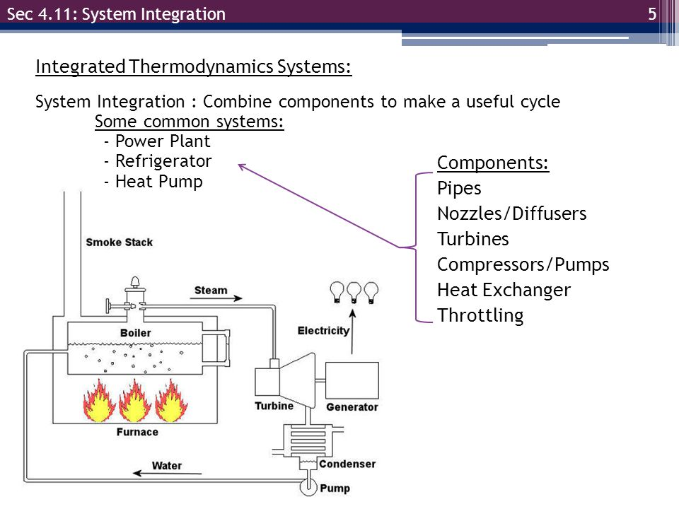 5 Sec 4.11: System Integration System Integration : Combine components to make a useful cycle Some common systems: - Power Plant - Refrigerator - Heat