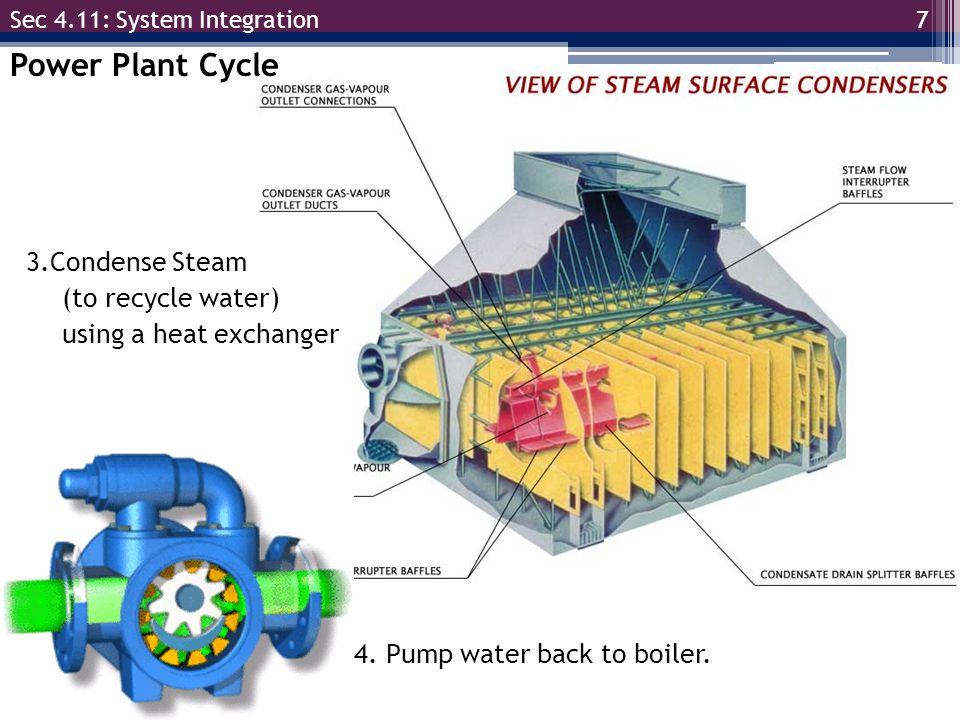 8 Sec 4.11: System Integration Power Plant Cycle 1. Boiler 2. Turbine 3. Condenser 4. Pump