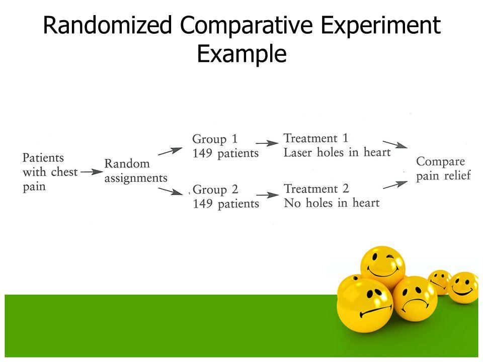Randomized Comparative Experiment Example