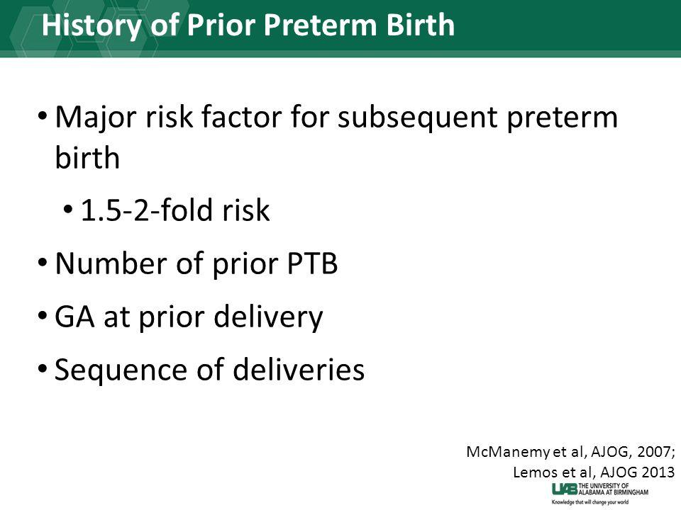 Major risk factor for subsequent preterm birth 1.5-2-fold risk Number of prior PTB GA at prior delivery Sequence of deliveries McManemy et al, AJOG, 2007; Lemos et al, AJOG 2013 History of Prior Preterm Birth