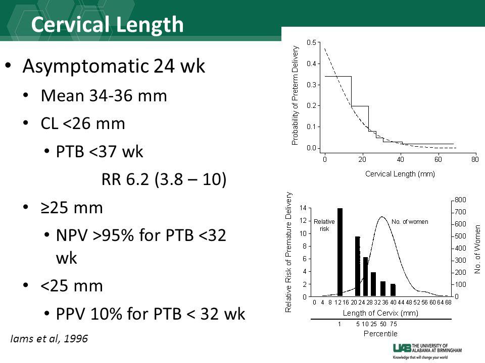 Asymptomatic 24 wk Mean 34-36 mm CL <26 mm PTB <37 wk RR 6.2 (3.8 – 10) ≥25 mm NPV >95% for PTB <32 wk <25 mm PPV 10% for PTB < 32 wk Iams et al, 1996