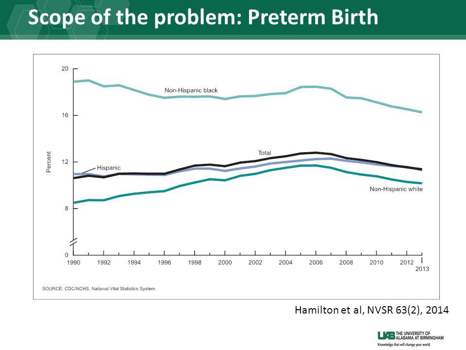 Scope of the problem: Preterm Birth Hamilton et al, NVSR 63(2), 2014