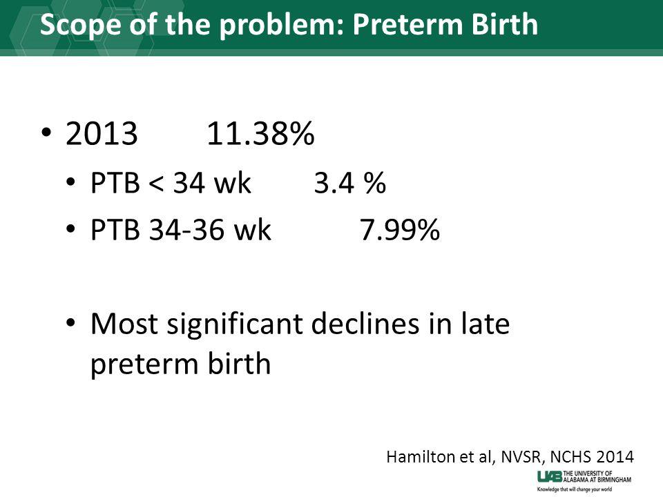 Scope of the problem: Preterm Birth 201311.38% PTB < 34 wk3.4 % PTB 34-36 wk7.99% Most significant declines in late preterm birth Hamilton et al, NVSR, NCHS 2014