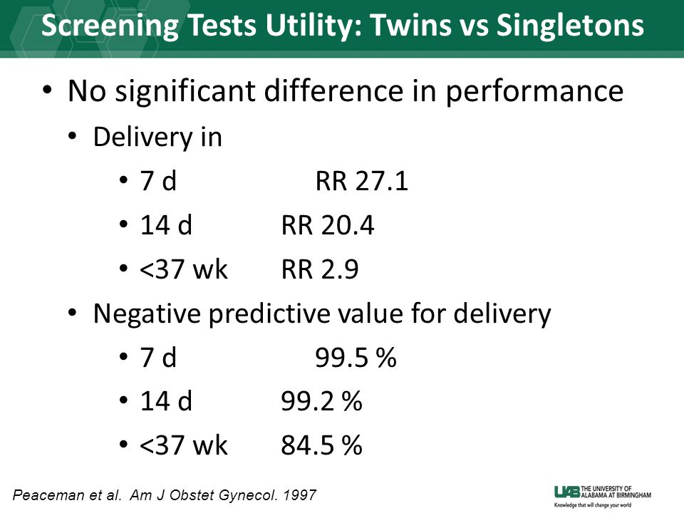 Screening Tests Utility: Twins vs Singletons No significant difference in performance Delivery in 7 dRR 27.1 14 dRR 20.4 <37 wk RR 2.9 Negative predic
