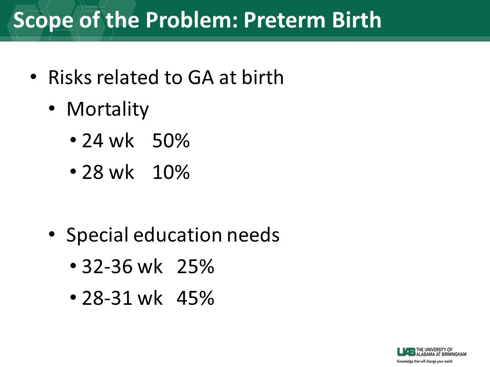 Risks related to GA at birth Mortality 24 wk50% 28 wk10% Special education needs 32-36 wk25% 28-31 wk45% Scope of the Problem: Preterm Birth