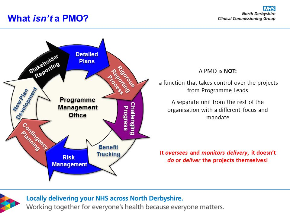 What isn't a PMO.