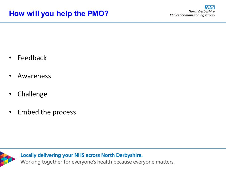 How will you help the PMO? Feedback Awareness Challenge Embed the process