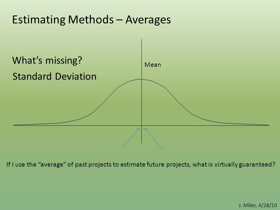 "Estimating Methods – Averages J. Miller, 4/28/10 What's missing? Mean If I use the ""average"" of past projects to estimate future projects, what is vir"