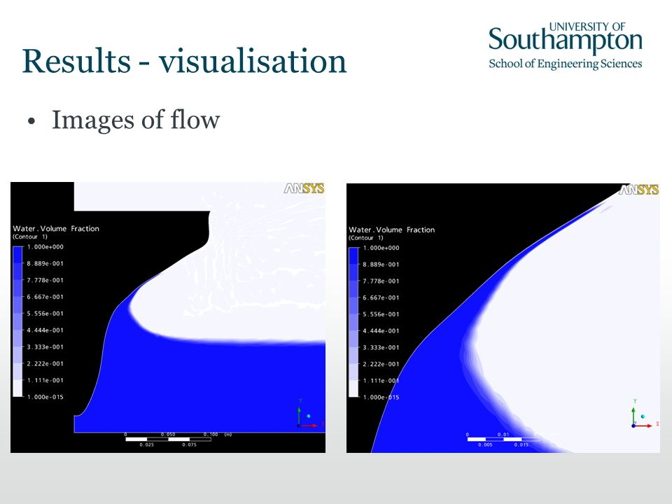 Results - visualisation Images of flow