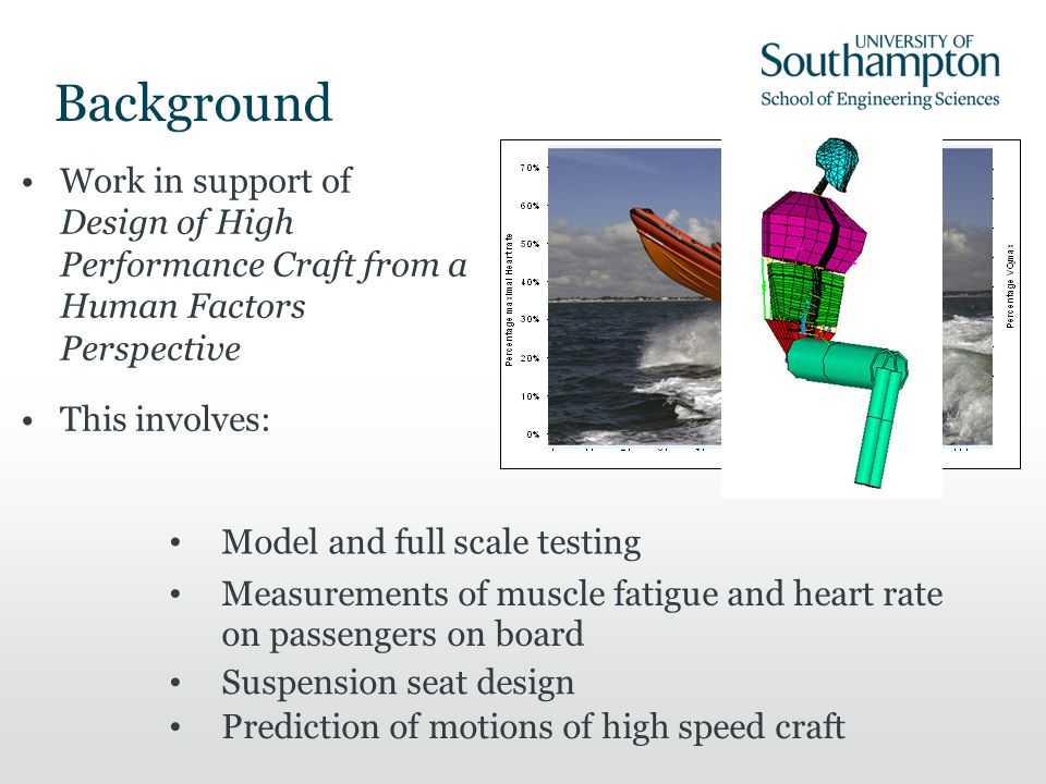 Background Work in support of Design of High Performance Craft from a Human Factors Perspective This involves: Model and full scale testing Measuremen