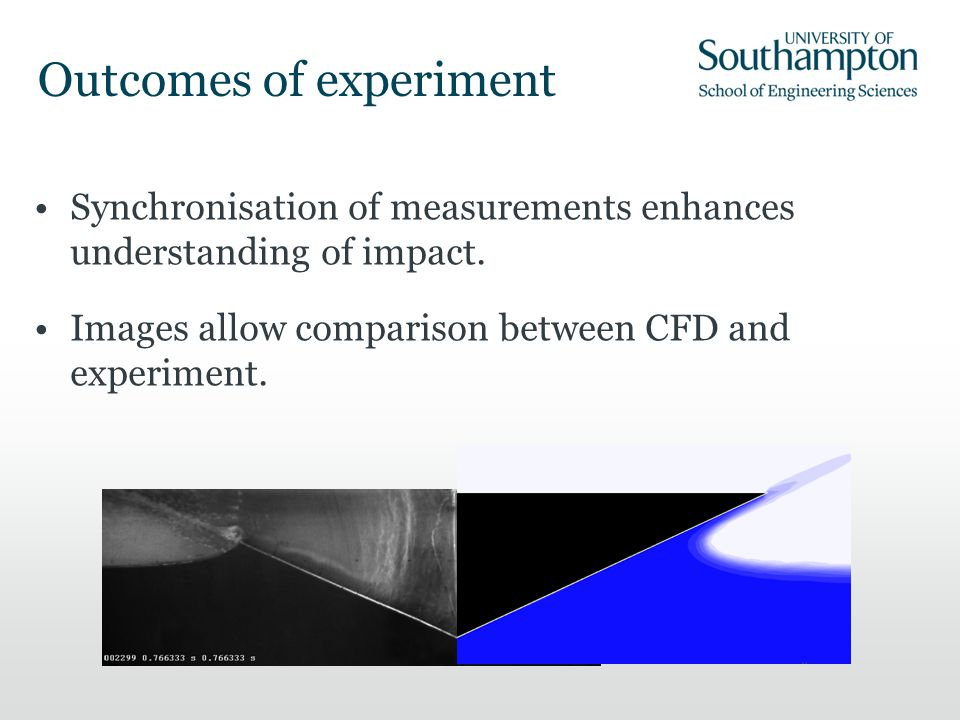 Outcomes of experiment Synchronisation of measurements enhances understanding of impact. Images allow comparison between CFD and experiment.