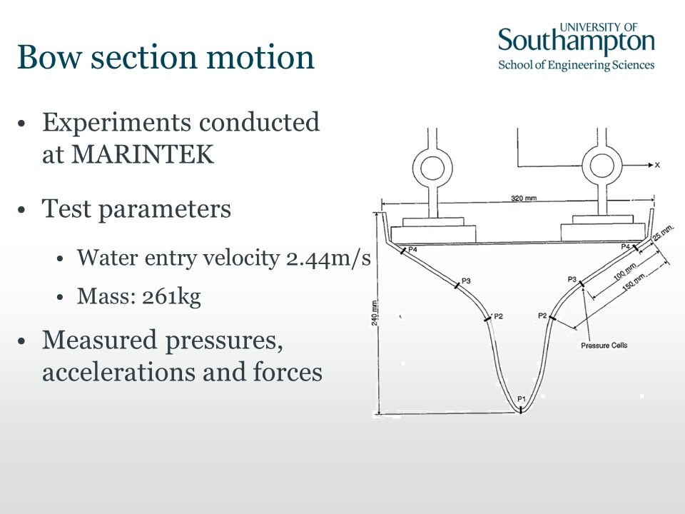 Bow section motion Experiments conducted at MARINTEK Test parameters Water entry velocity 2.44m/s Mass: 261kg Measured pressures, accelerations and fo