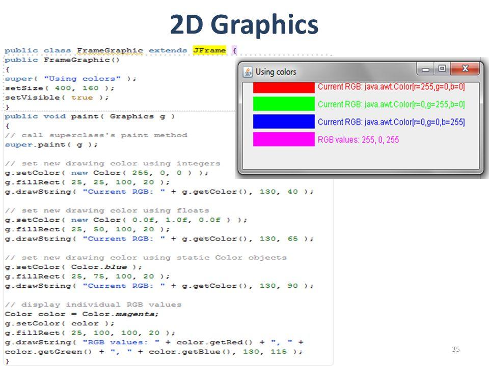 Dr. Magdi Amer35 2D Graphics