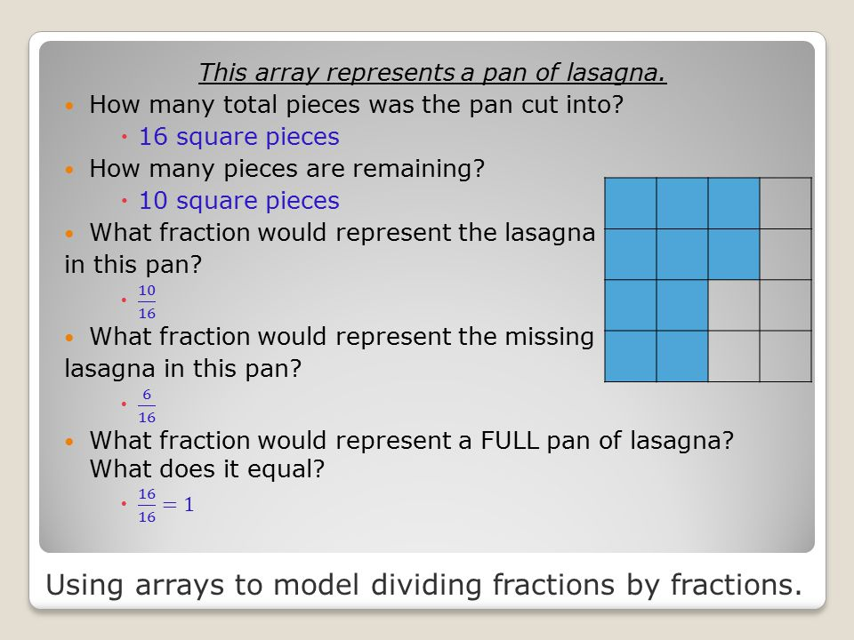 Using arrays to model dividing fractions by fractions.