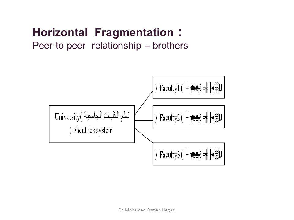 Horizontal Fragmentation : Peer to peer relationship – brothers Dr. Mohamed Osman Hegazi