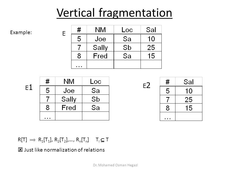 Vertical fragmentation E1E1 E E2E2 Example: R[T]  R 1 [T 1 ], R 2 [T 2 ],…, R n [T n ] T i  T  Just like normalization of relations Dr. Mohamed Osm